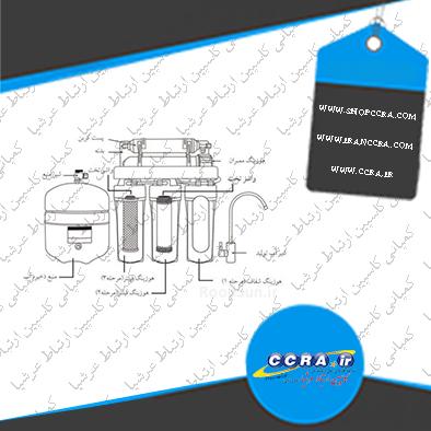 سختی آب خروجی از دستگاه های تصفیه آب خانگی واتر سیف چقدر است؟