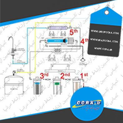تکمیل فرآیند نصب دستگاه های تصفیه آب خانگی واتر سیف